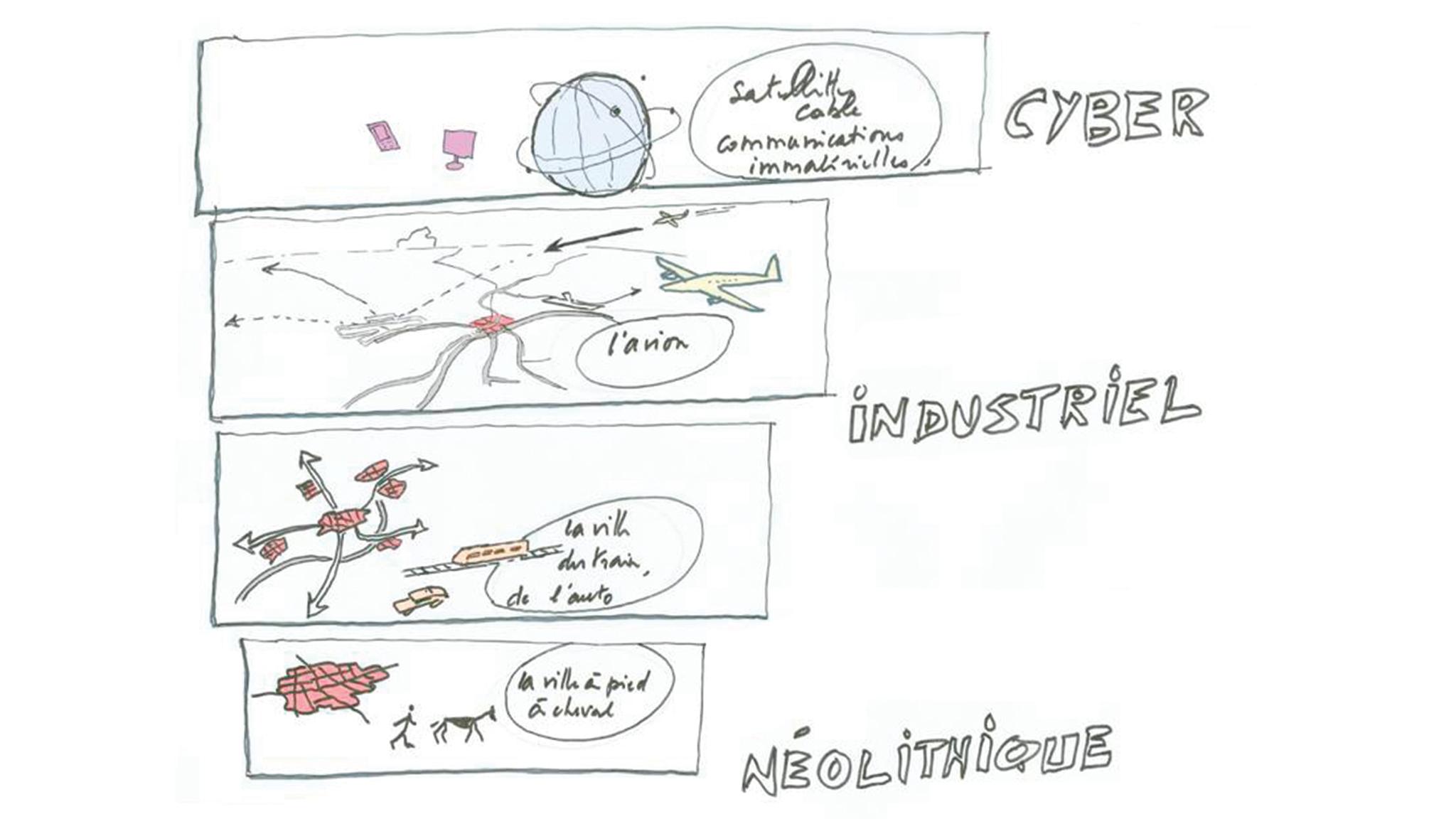dessin âge 3 mobilités Christian de Portzamparc Stream 03  PCA-Stream